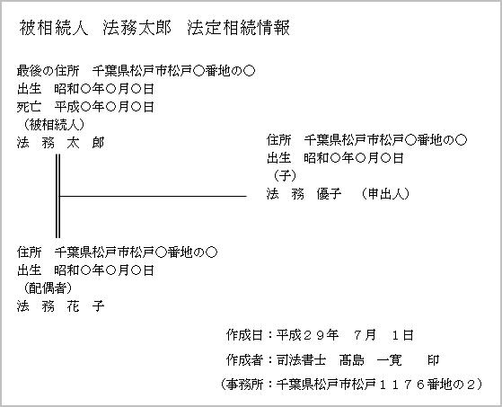 法定相続情報一覧図の例